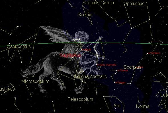 ini adalah ramalan bintang zodiak sagitarius untuk hari ini jangan