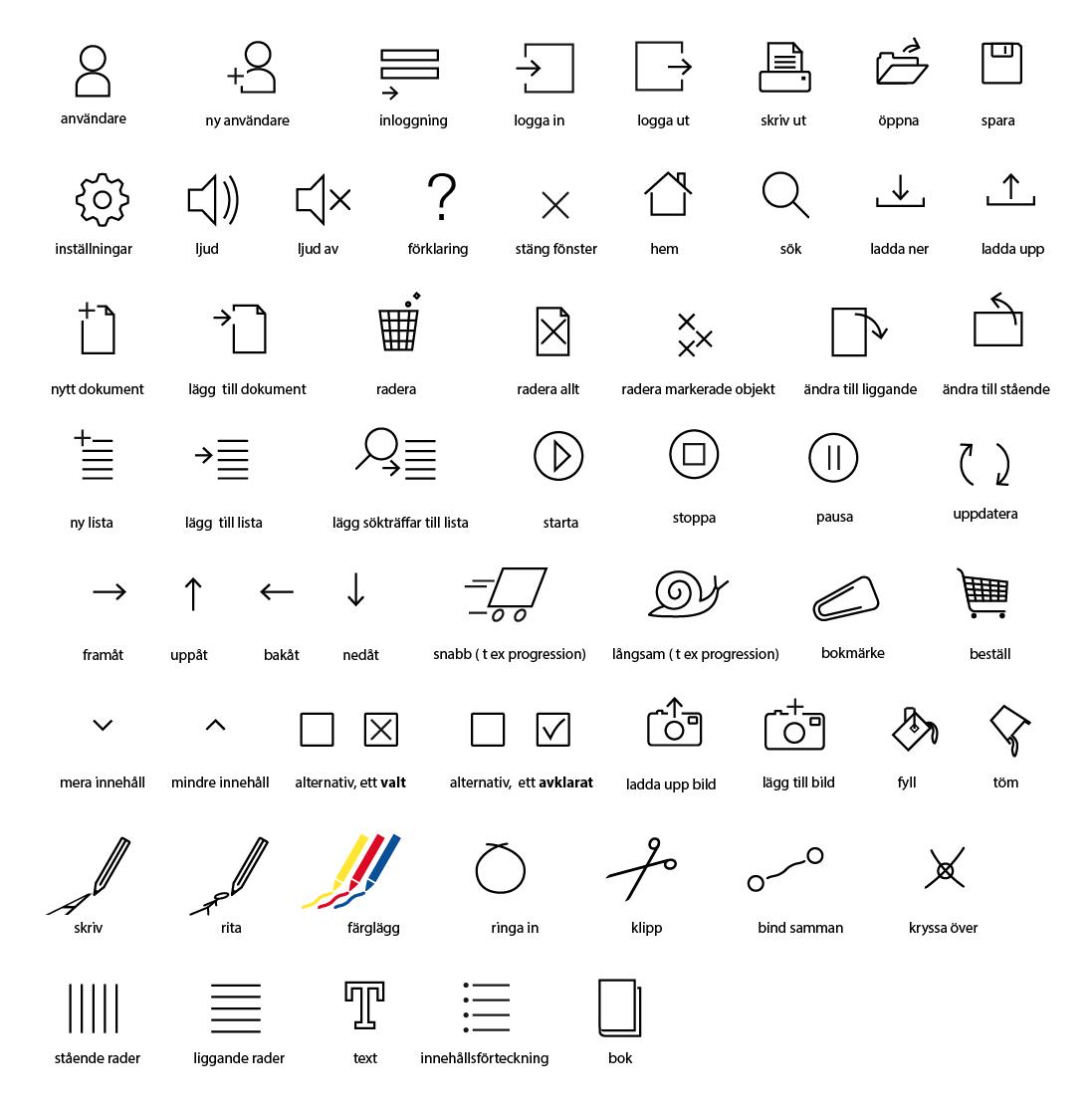 iphone ikoner