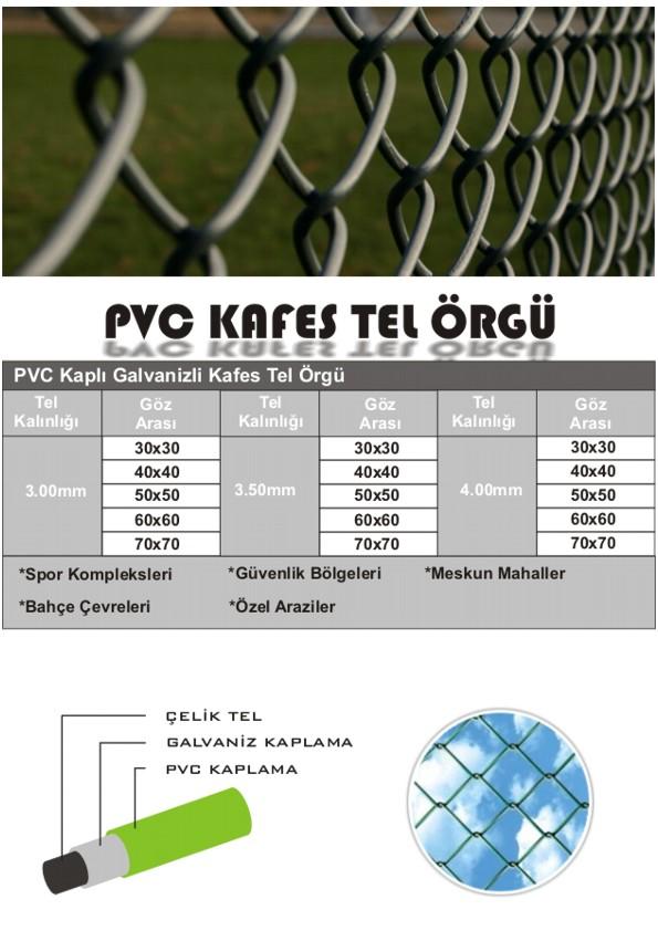 PVC KAPLI TEL ÖRGÜLER
