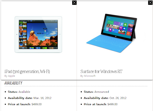 Microsoft Surface VS Apple iPad 3 price