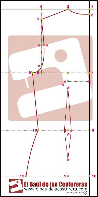 Trazado de blusa básica curso molderia parte 7 espalda