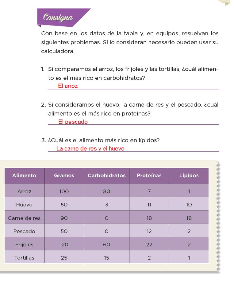 Respuestas Hablemos de nutrición - Desafíos matemáticos 6to Bloque 5to 2014-2015