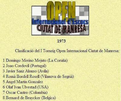Clasificación del I Torneo Internacional de Ajedrez de Manresa 1973