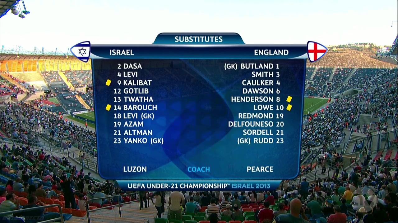 Euro U21 - Israel vs England