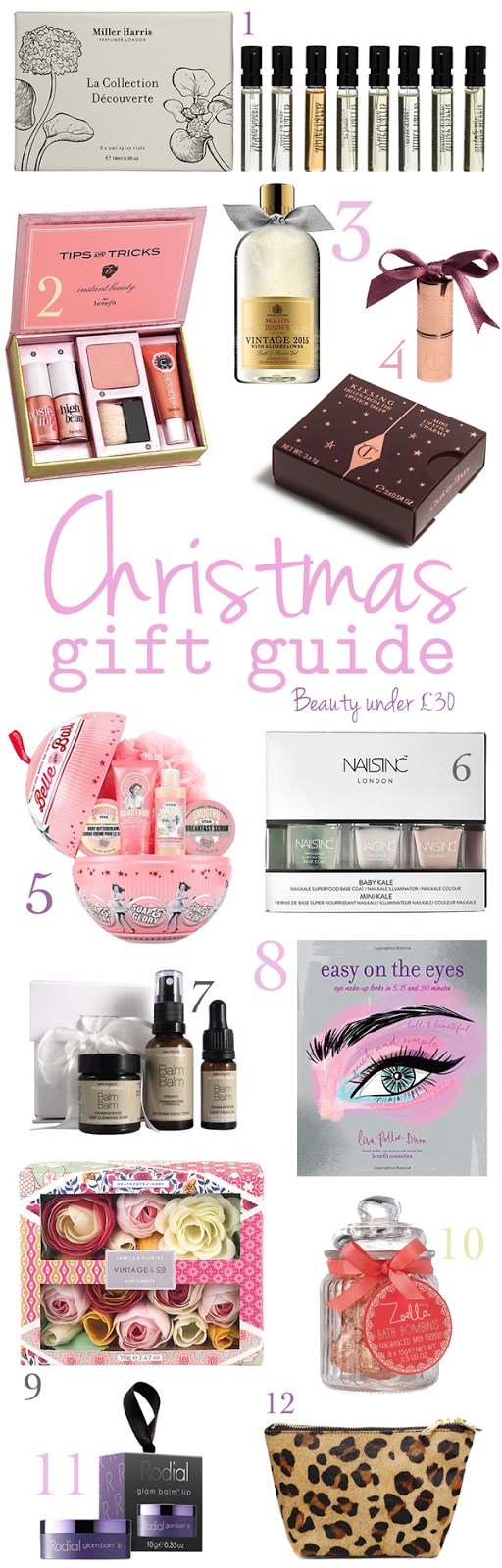 Christmas Gift Guide: Beauty Gifts Under £30