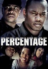 Percentage (2013) Online