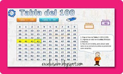 La tabla del 100.