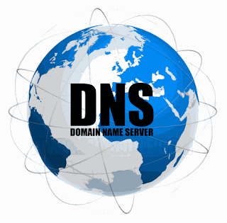 Domain Name System (DNS) အေၾကာင္းေလ့လာမယ္