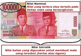 Pengertian Nilai Nominal Uang, Nilai Intrinsik, Nilai Internal dan Nilai Eksternal Uang