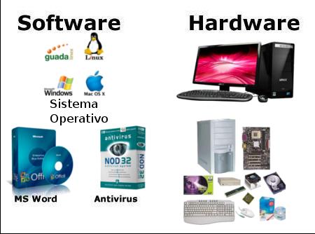 0 und 0 software: