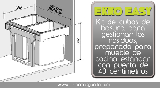Medidas estandar de muebles de cocina great gallery of for Medidas modulos cocina