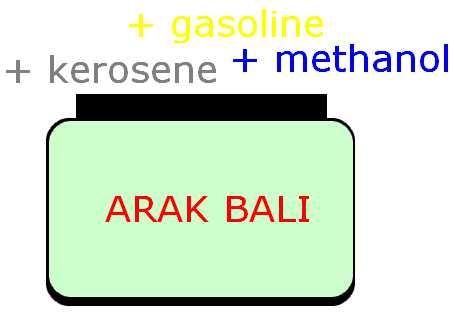 Arak Bali + Methanol