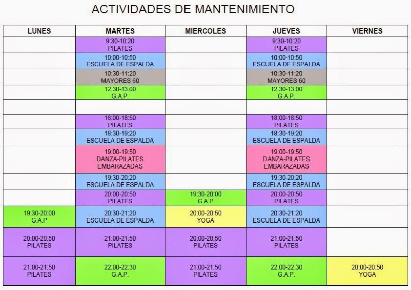 ACTIVIDADES DE MANTENIMIENTO