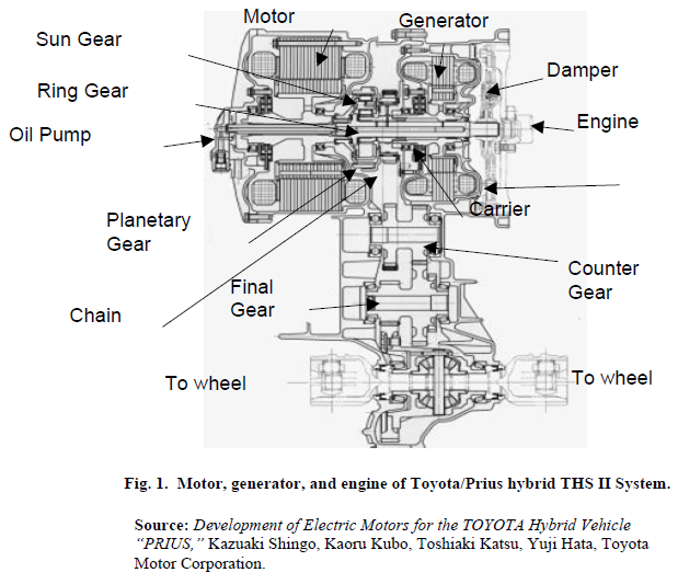 2007 Toyota Prius Engine Diagram