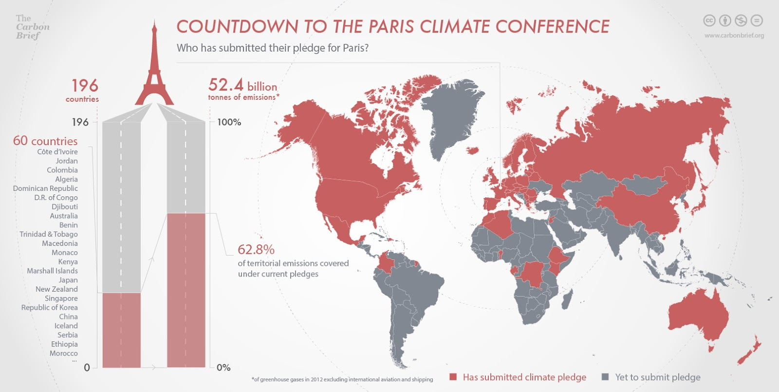 Countdown to the Paris climate conference