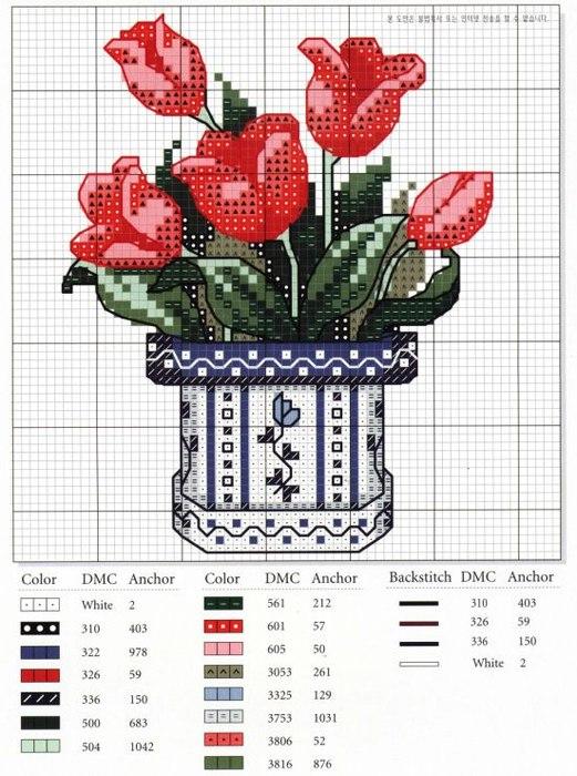 Вышивка крестом схема горшка с цветком
