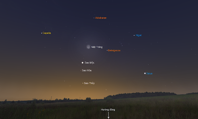 Sao Mộc, Sao Hỏa và Sao Thủy ở bầu trời hướng đông trước khi Mặt Trời mọc trong những ngày cuối tháng bảy này.