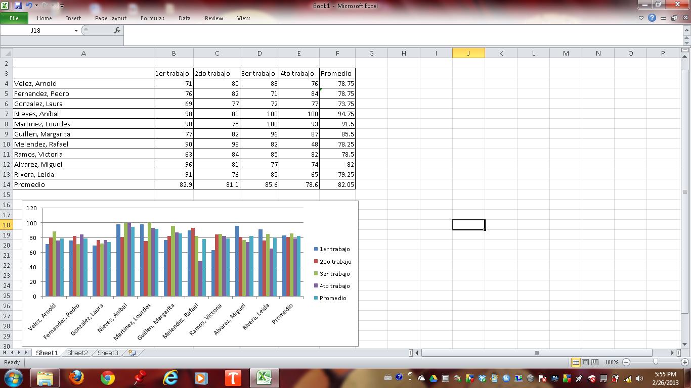 Cois 625 Umet Trabajo De Grafica En Barras De Excel