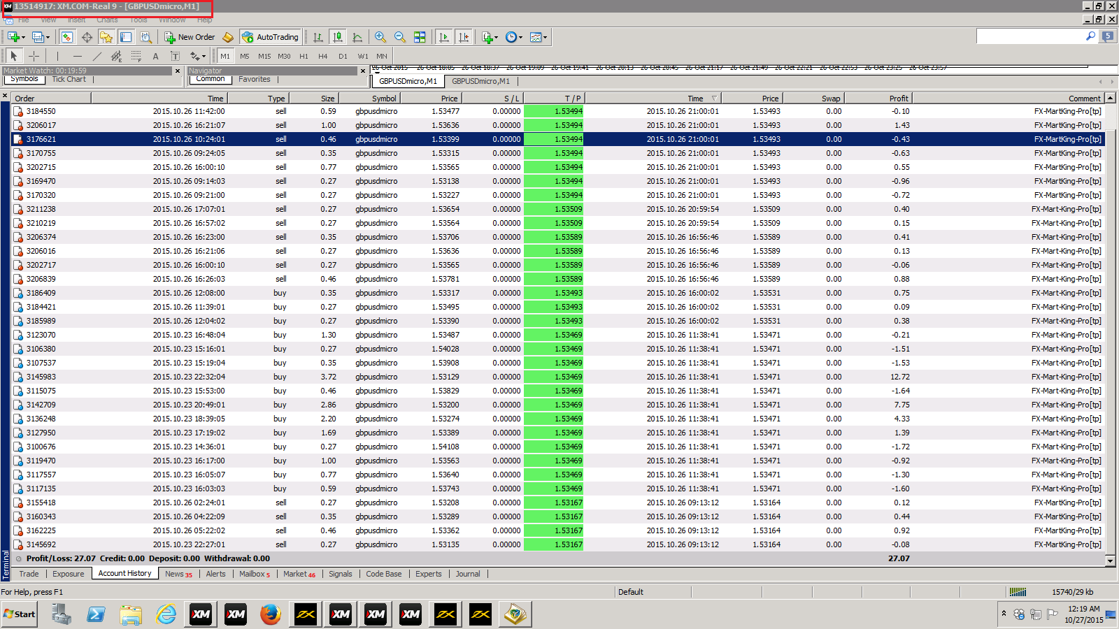 1minutedaily forex