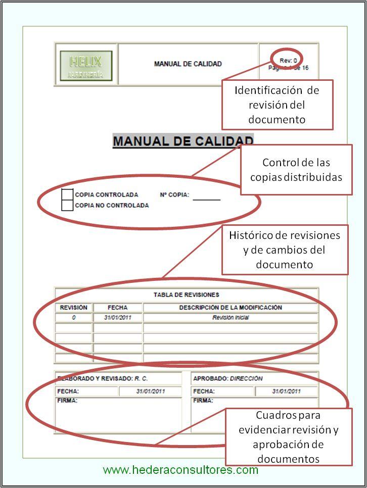 CALIDAD Y GESTIÓN EMPRESARIAL. ISO 9001 e ISO 14001: Control de ...