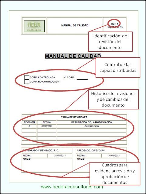 Ejemplo de portada manual de calidad ISO 9001