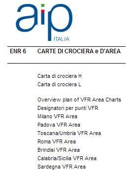 DOWNLOAD DI CARTE ENAV AIP VFR DEGLI SPAZI AEREI ITALIANI IN FORMATO PDF GRATIS