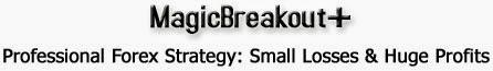 magicbreakout plus estrategia forex