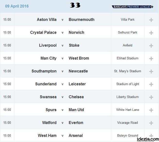 Jadwal Liga Inggris Pekan ke-33 09 April 2016
