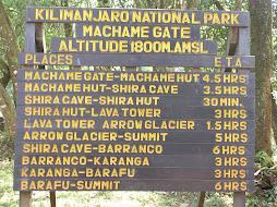 Fotos de Kilimanjaro-Tanzania 2007