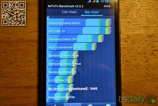 cherry mobile w500 titan antutu benchmark