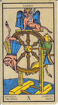 Arcanos mayores La rueda de la fortuna