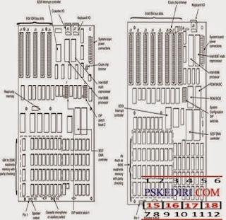 Gambar2. Mainboard PC and XT