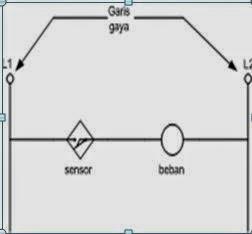 Elektronika industri bab 2 diagram listrik industri bab 2 diagram listrik industri ccuart Choice Image