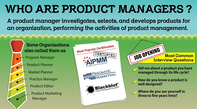 Who Are Product Managers? [Infographic] ~ Visualistan