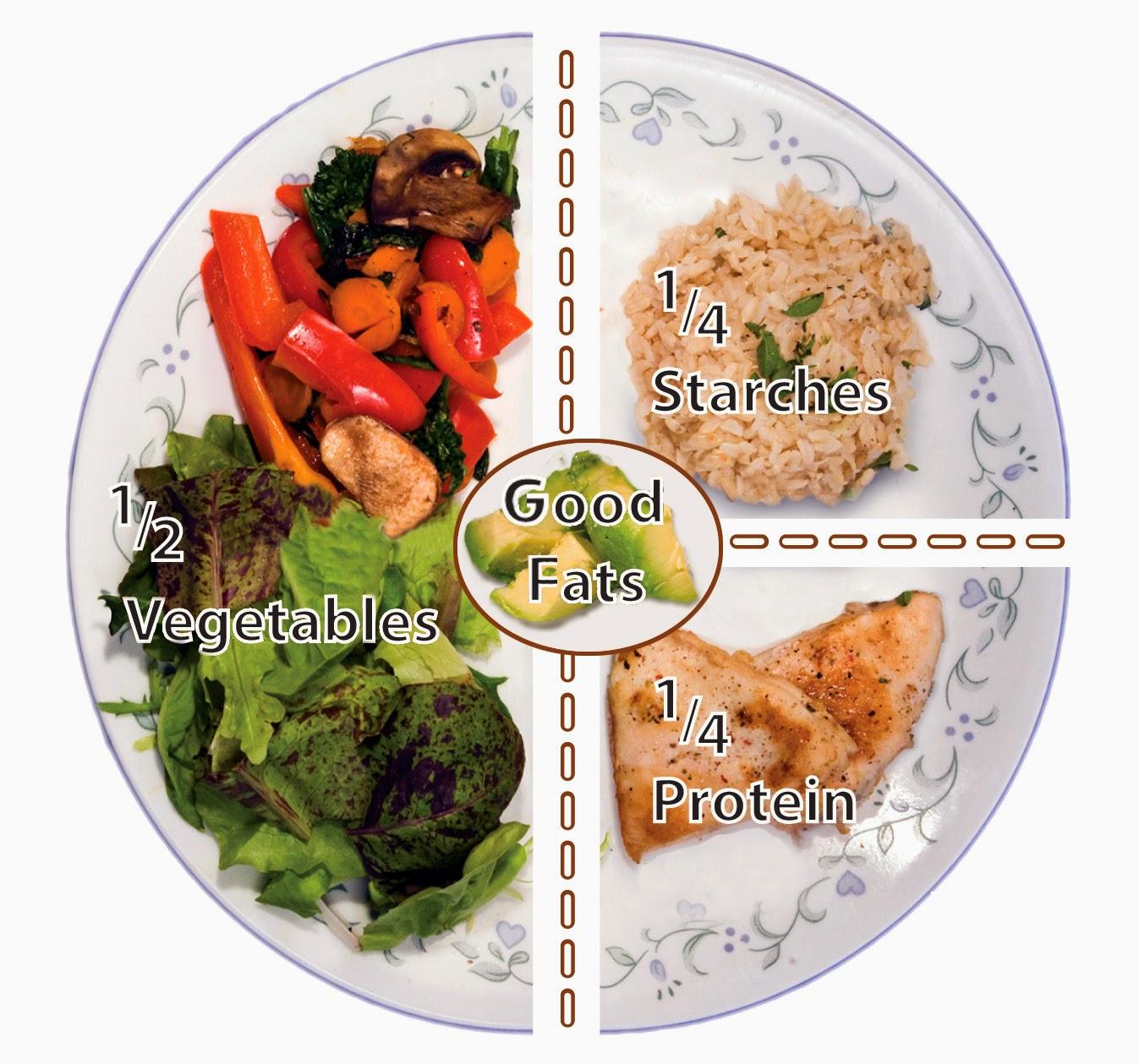 portion plate orang berdiet
