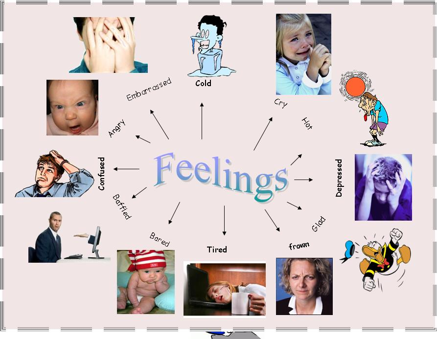 the importance of expressing feelings What is the purpose of our feelings what is the purpose of our feelings we all have feelings all the time it's just normal almost like breathing, we don't.