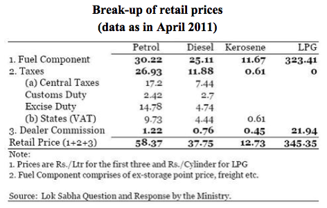 oil subsidy in india In fiscal year 2010–2011, the government of india spent inr43,904 crore2 (us$96 billion) subsidizing retail prices of diesel, kerosene, lpg and, to a lesser extent, gasoline (teri, 2012b) in addition, oil companies incurred inr37,190 crore (us$82 billion) worth of under-recoveries, of which.
