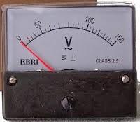 Voltmeter-giga watt