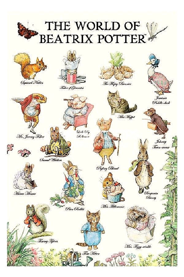 Art Now and Then: Beatrix Potter