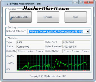 utorrent speed accelerator
