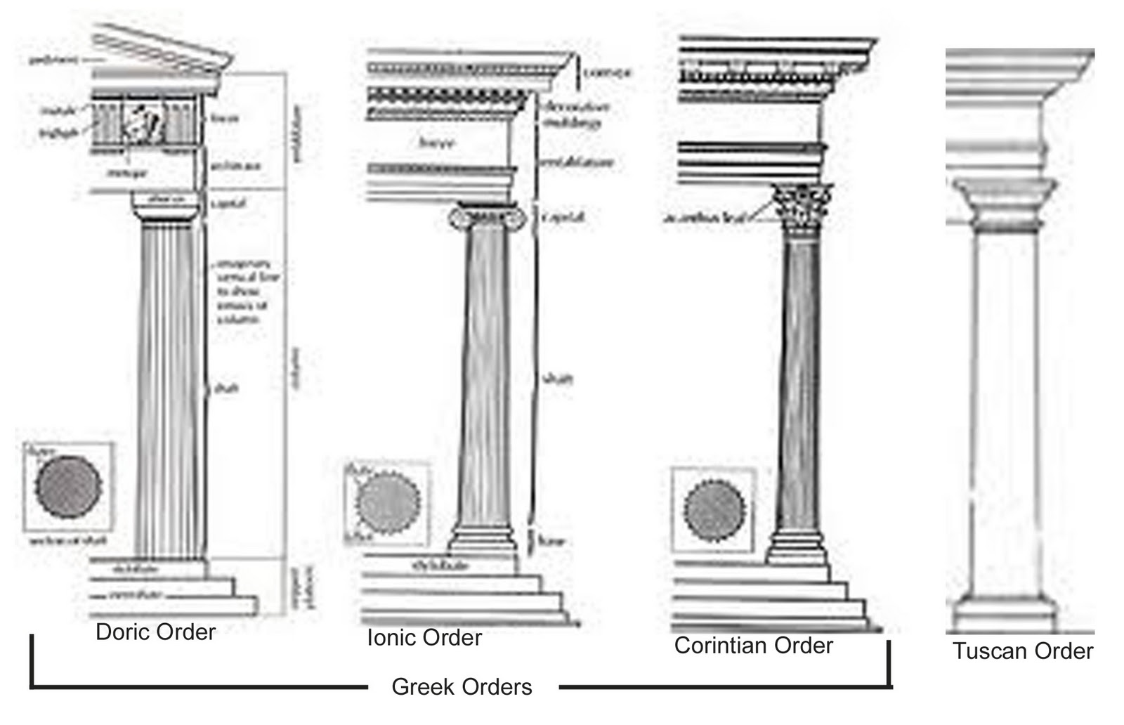 the greek classical perfection ideal revealed Miletus, the southernmost ionian city, was the wealthiest of greek cities and the main focus of the ionian awakening, a name for the initial phase of classical greek civilization, coincidental with the birth of greek philosophy.