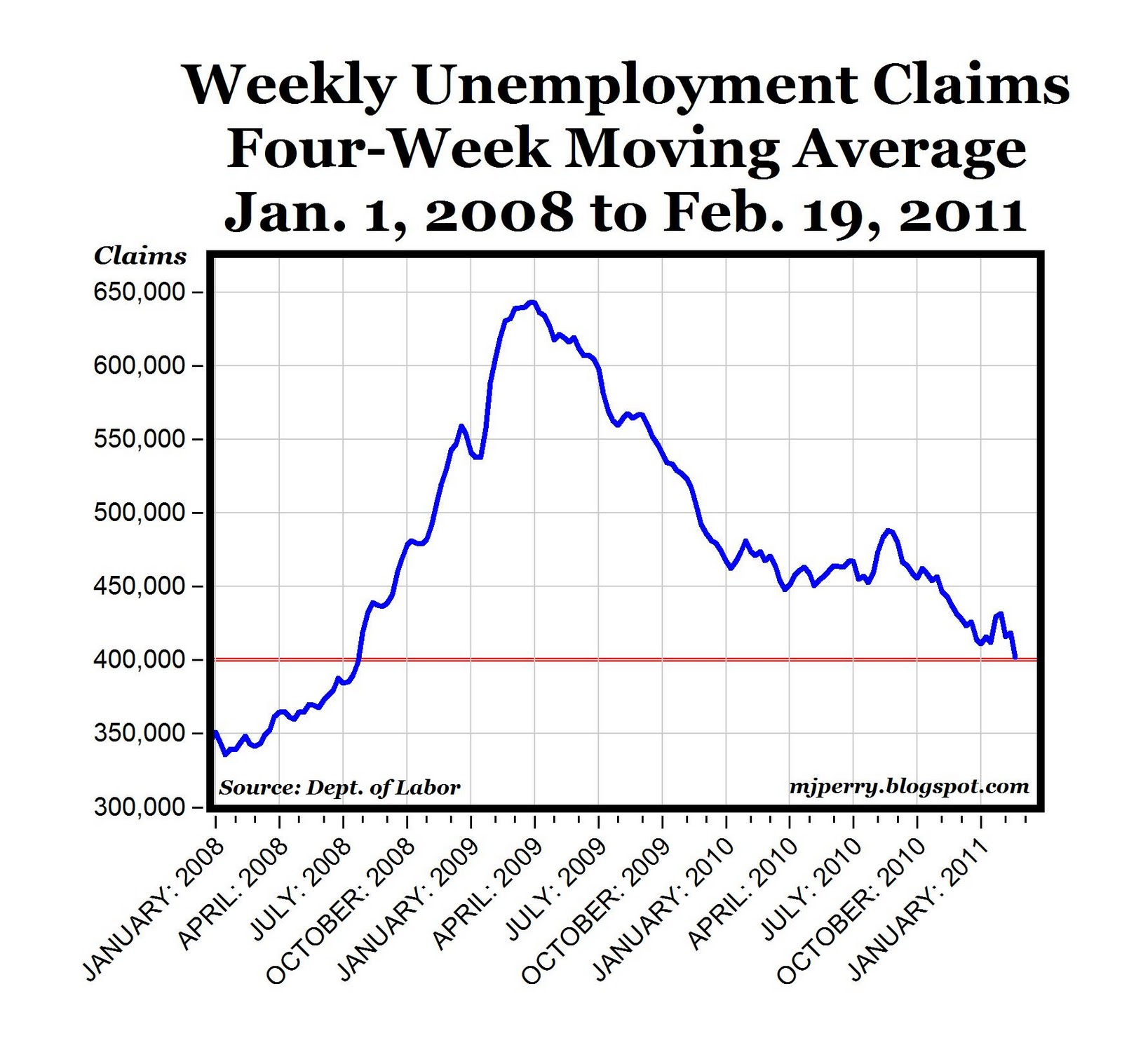 Claim Weekly Unemployment Benefits Online ...