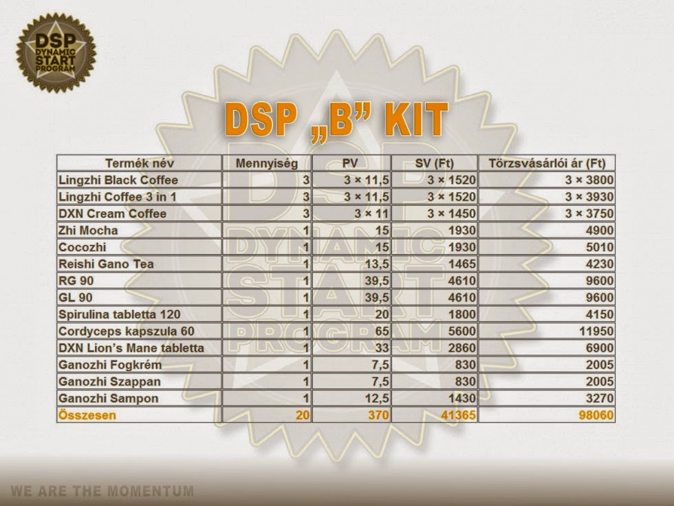 "DXN Dynamic Start Program ""B"" Kit"