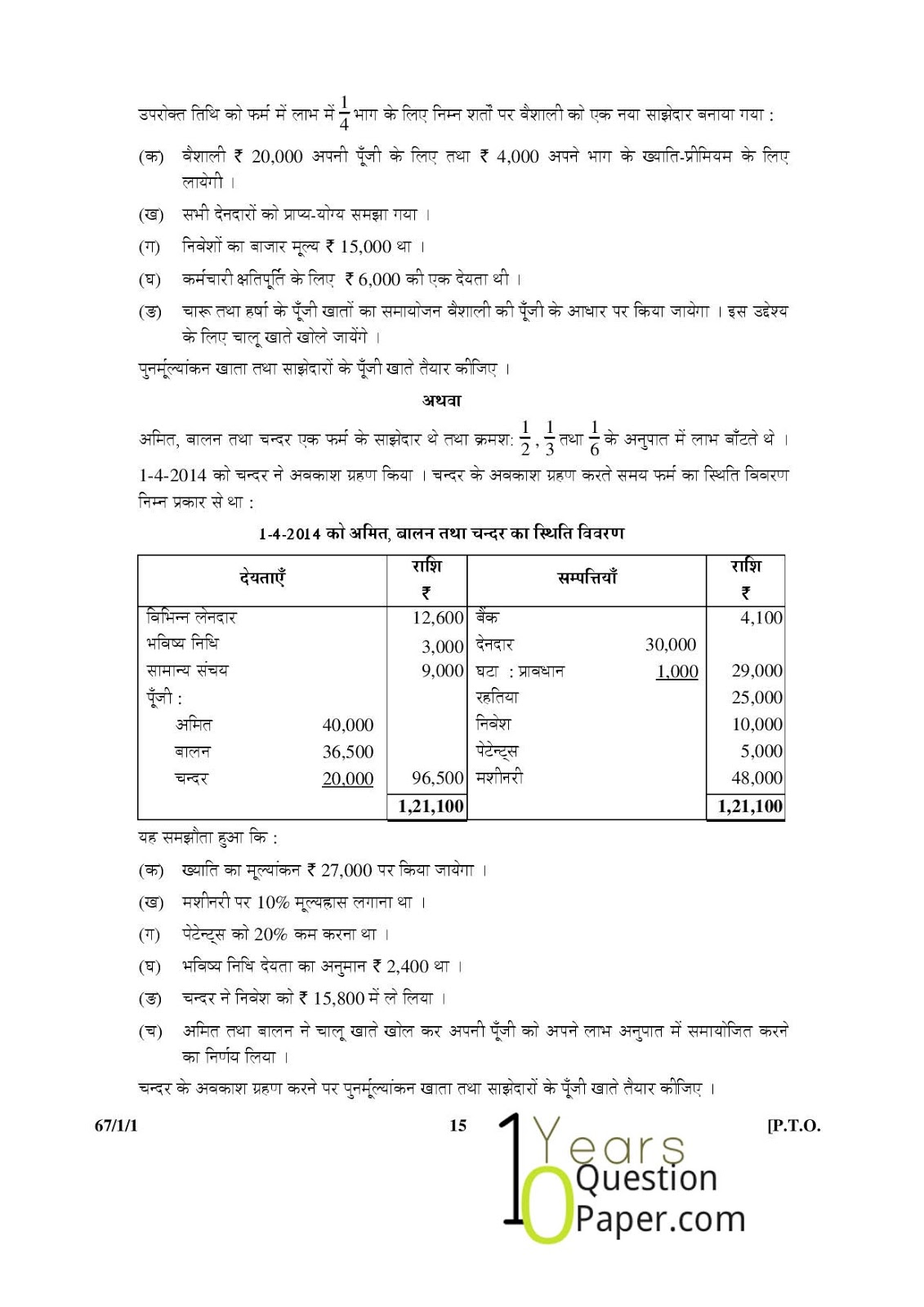 cbse class 12th 2015 Accountancy question paper