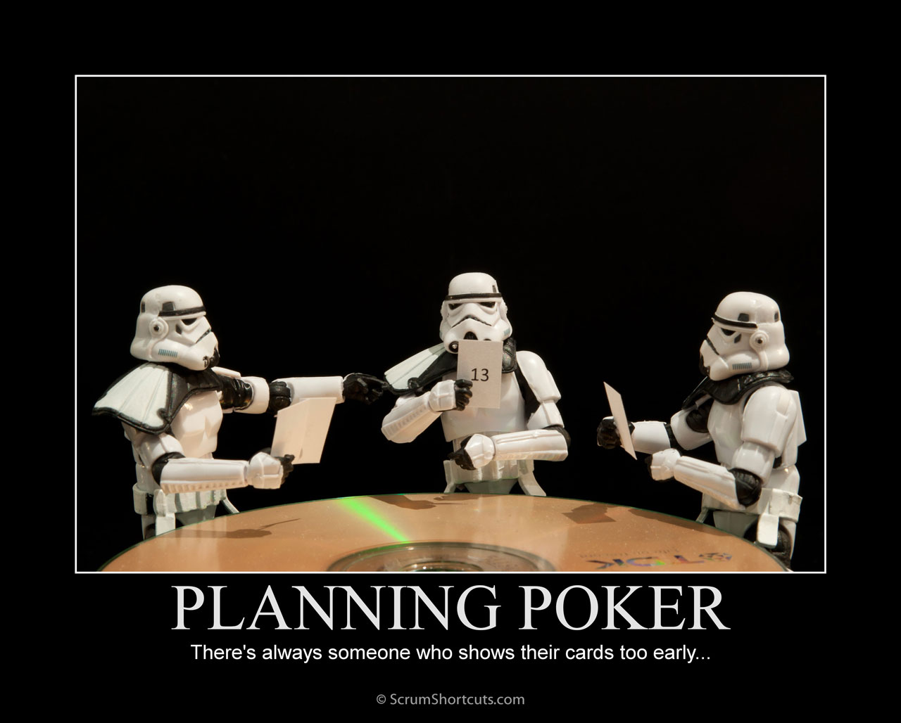 Sprint poker planning cards