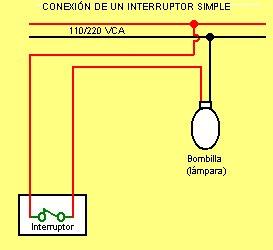 Programacion y mantenimiento de computadoras entre otros - Instalar interruptor conmutador ...