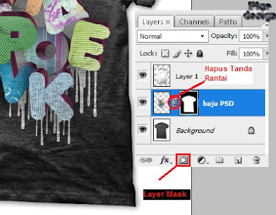 Layer Mask Baju PSD