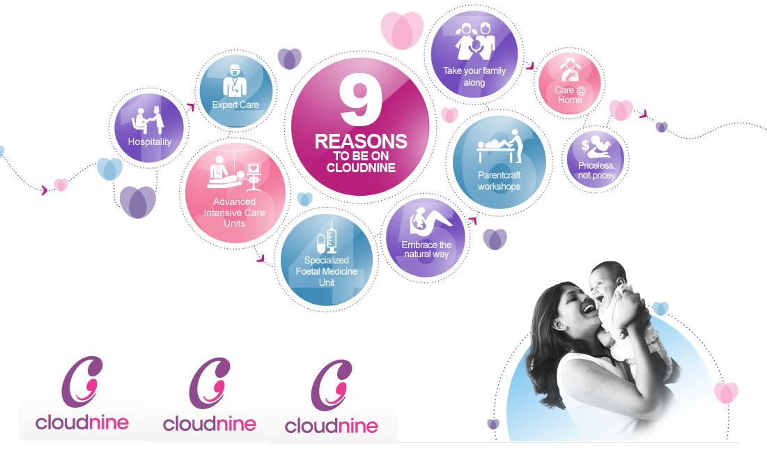 Image result for cloud nine hospital