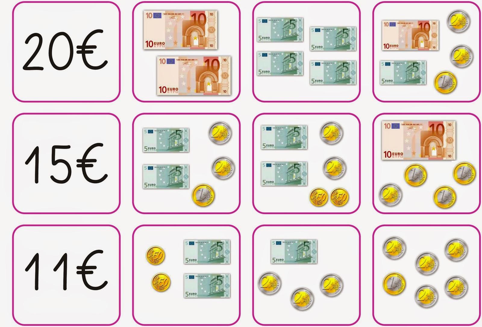 Geld kennenlernen