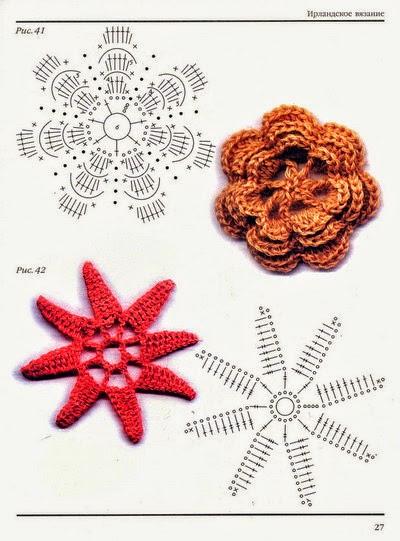 Flores al crochet con esquemas